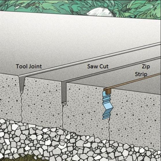 concrete floor joints