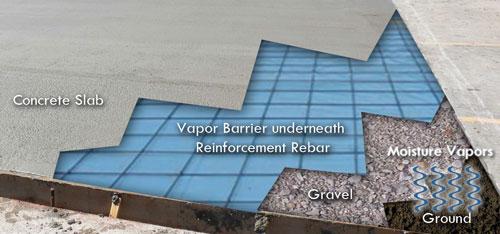 Vapor Barrier Under Concrete Slab